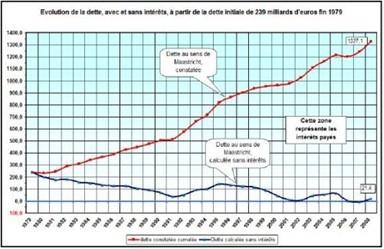 graf_gjeld.jpg