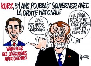 ignace_kurz_vainqueur_legislatives_autriche_fpo-tv_libertes.jpg