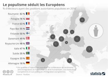 chartoftheday_6844_le_populisme_seduit_les_europeens_n.jpg