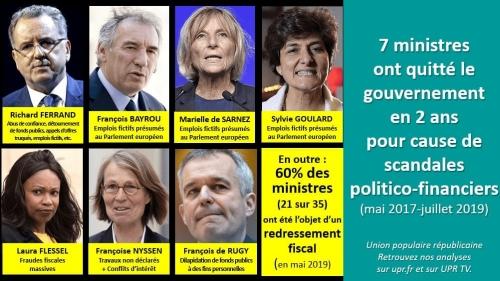 cropped-Trombinoscope-des-ministres-démissionnaires-pour-scandales-financiers-oblong-1.jpg